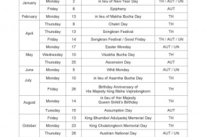 Royal Thai Embassy's 2017 Holidays (revision as of 12 April 2017)