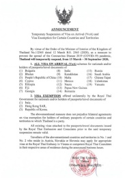 Announcement: Temporary Suspension of Visa on Arrival (VoA) and Visa Exemption for Certain Countries and Territories
